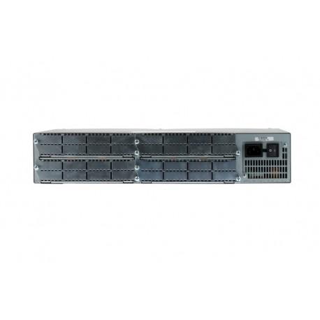 Cisco 3640 Router - روتر سیسکو